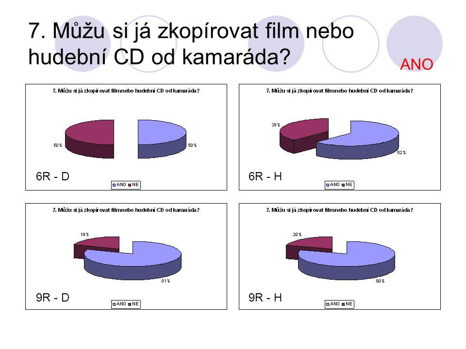 7. Můžu si já zkopírovat film nebo hudební CD od kamaráda? 6R - D 9R - D9R - H 6R - H ANO