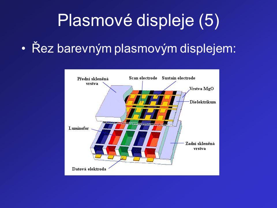 Plasmové displeje (5) •Řez barevným plasmovým displejem: