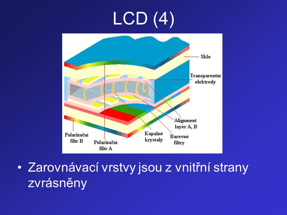 LCD (4) •Zarovnávací vrstvy jsou z vnitřní strany zvrásněny