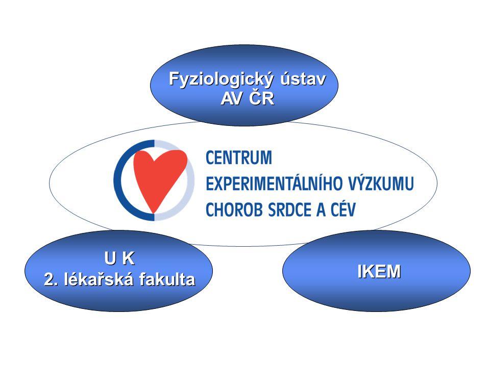 Fyziologický ústav AV ČR U K 2. lékařská fakulta U K 2. lékařská fakulta IKEM