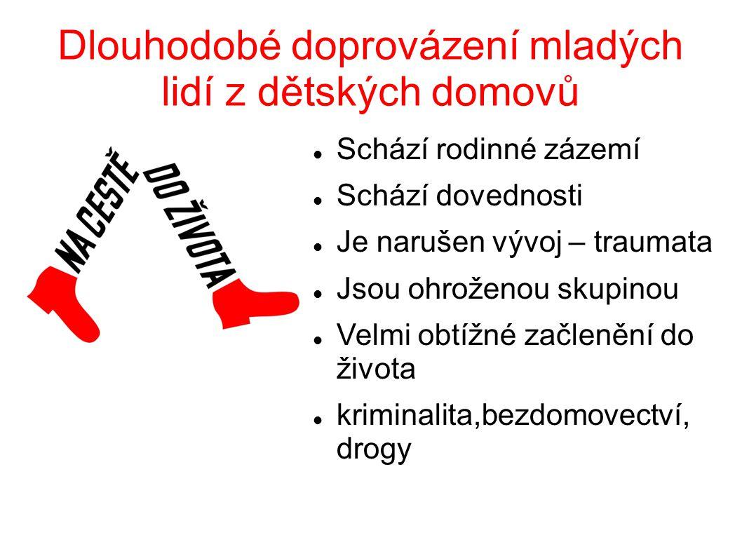 Dny pro dětské domovy  Sobota 9 – 17 hod (7xročně)  40- 60 dětí  10 dětských domovů  12 – 18 let  Společně s vychovateli