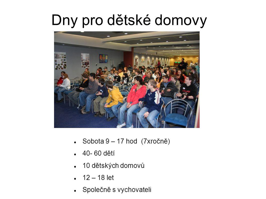 DDD- představení povolání  Nejrůznější povolání povolání  Promítání filmu o povolání  Praktická část - výrobek  Krátká soutěž