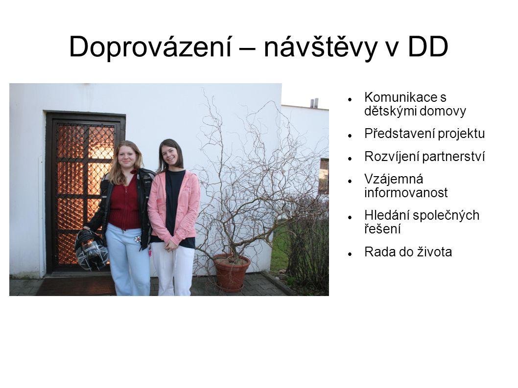 Doprovázení – návštěvy v DD  Komunikace s dětskými domovy  Představení projektu  Rozvíjení partnerství  Vzájemná informovanost  Hledání společnýc