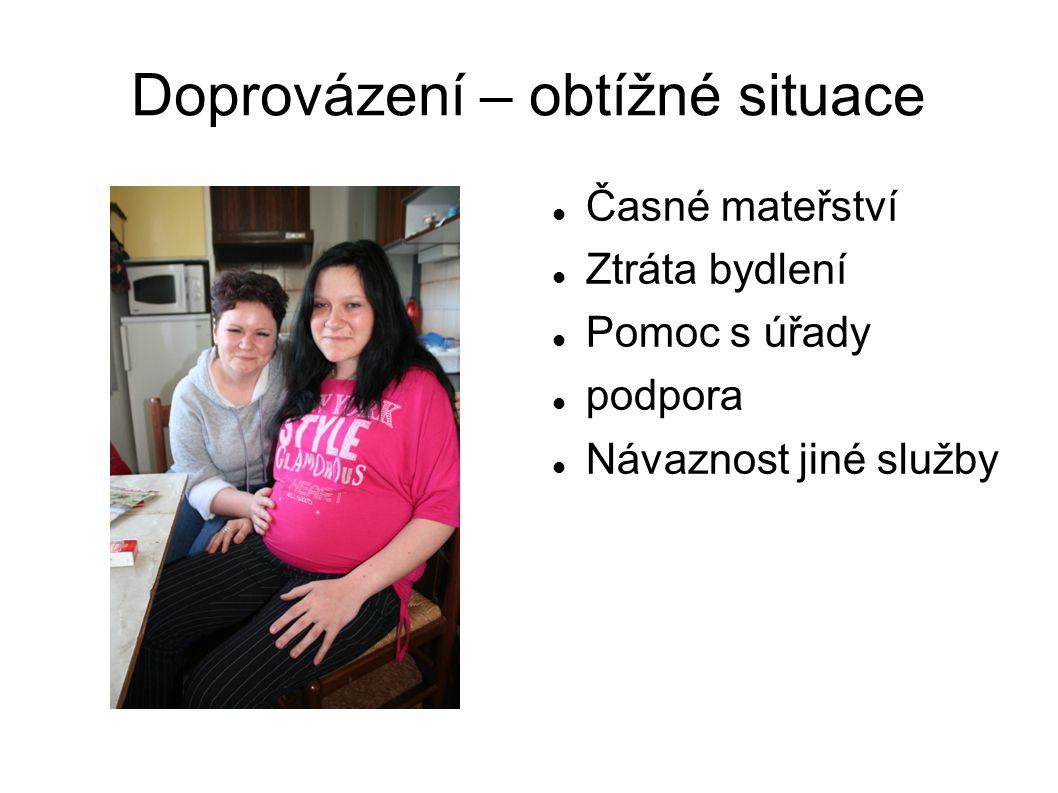 Doprovázení – obtížné situace  Časné mateřství  Ztráta bydlení  Pomoc s úřady  podpora  Návaznost jiné služby