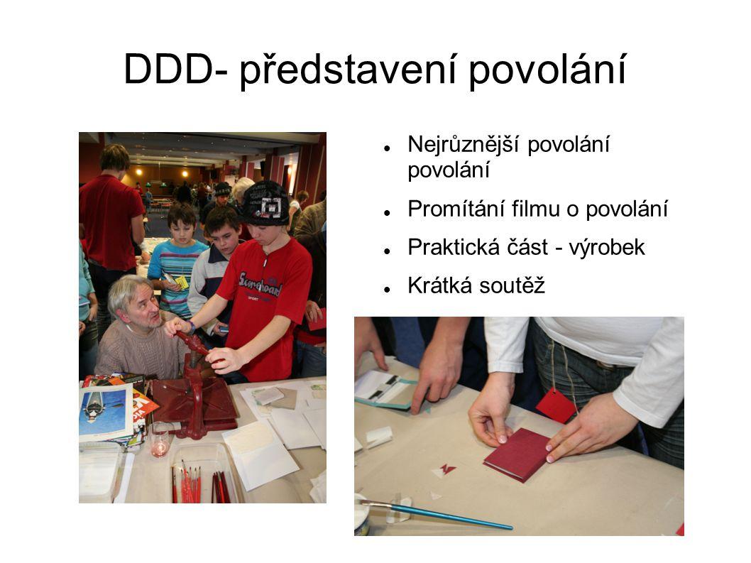 DDD -zajímavý host -  Představení těch, kteří v životě něco dokázali  Povzbuzení - motivace