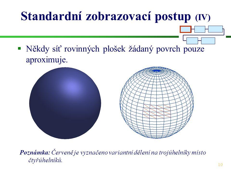 10 Standardní zobrazovací postup (IV)  Někdy síť rovinných plošek žádaný povrch pouze aproximuje. Poznámka: Červeně je vyznačeno variantní dělení na