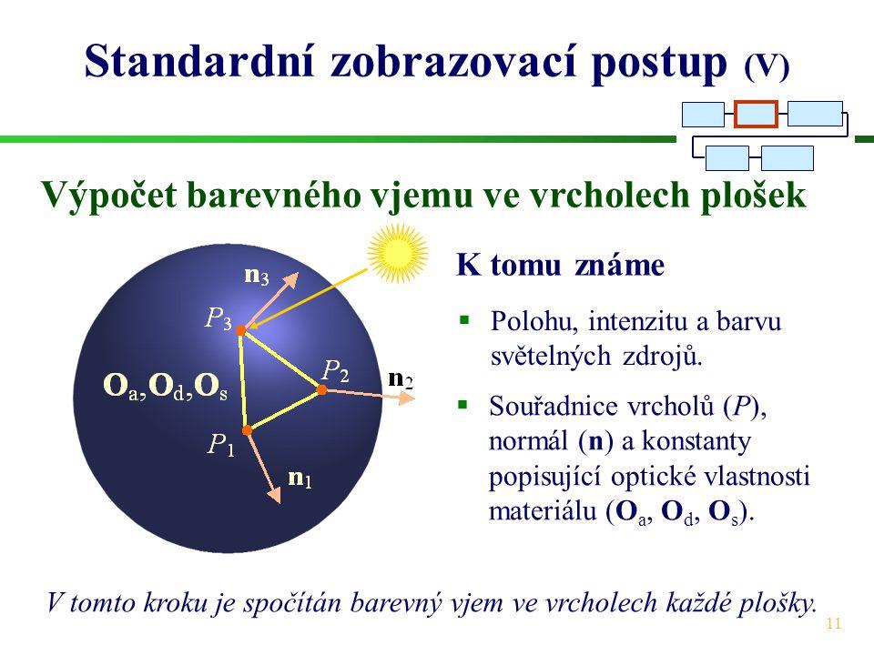 11 Standardní zobrazovací postup (V) Výpočet barevného vjemu ve vrcholech plošek  Polohu, intenzitu a barvu světelných zdrojů.  Souřadnice vrcholů (