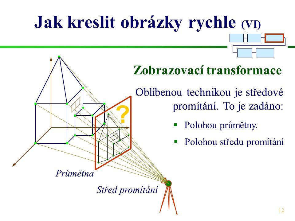12 ? Jak kreslit obrázky rychle (VI) Zobrazovací transformace  Polohou průmětny.  Polohou středu promítání Oblíbenou technikou je středové promítání