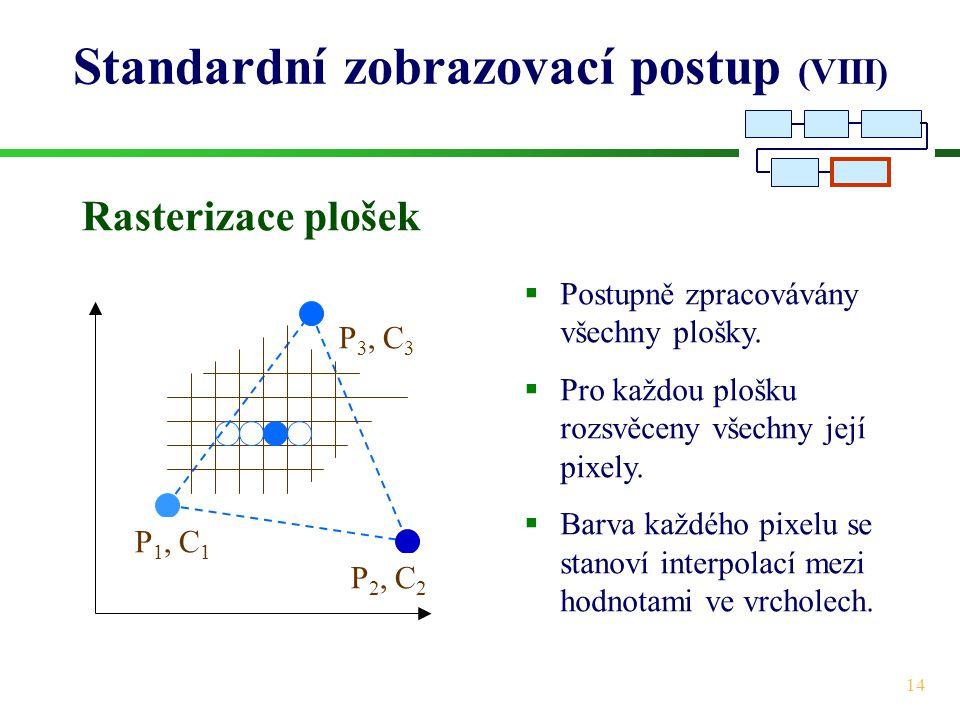 14 Standardní zobrazovací postup (VIII) Rasterizace plošek P 1, C 1 P 2, C 2 P 3, C 3  Postupně zpracovávány všechny plošky.  Pro každou plošku rozs