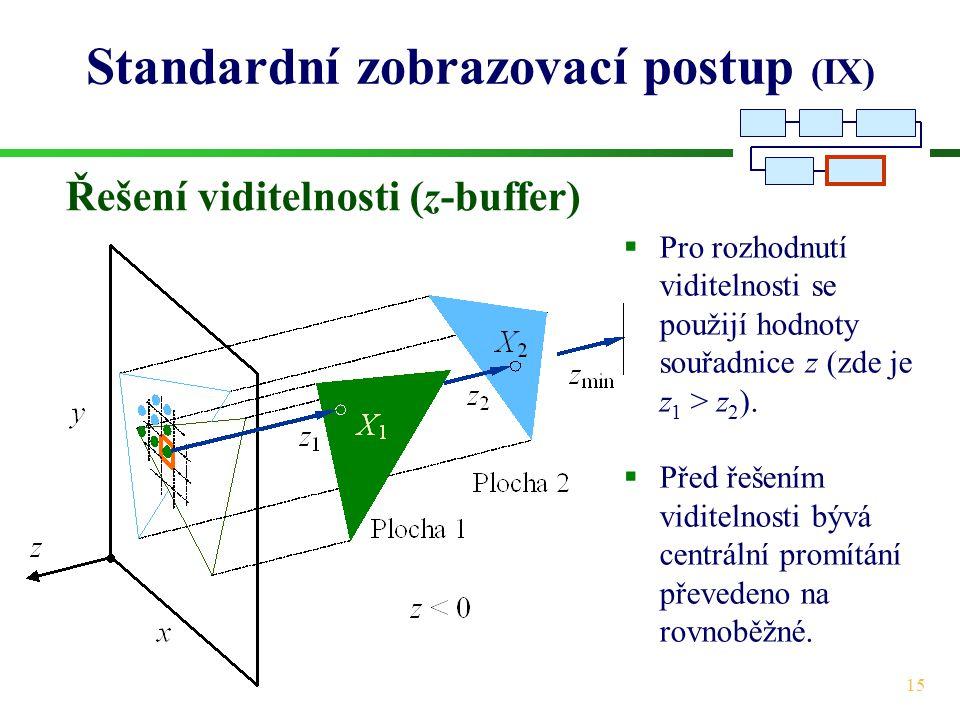15 Standardní zobrazovací postup (IX) Řešení viditelnosti (z-buffer)  Pro rozhodnutí viditelnosti se použijí hodnoty souřadnice z (zde je z 1 > z 2 ).