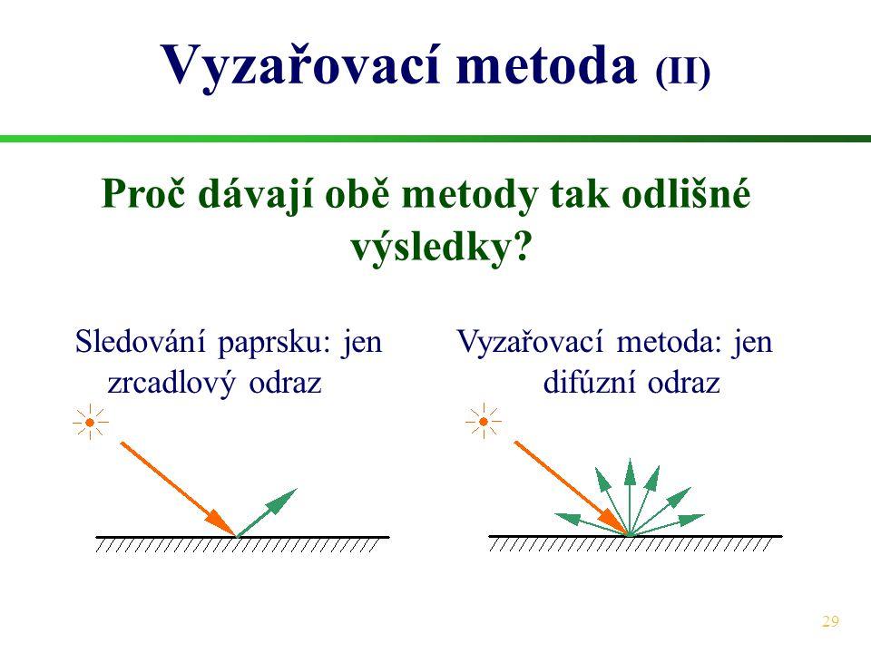 29 Vyzařovací metoda (II) Proč dávají obě metody tak odlišné výsledky? Sledování paprsku: jen zrcadlový odraz Vyzařovací metoda: jen difúzní odraz
