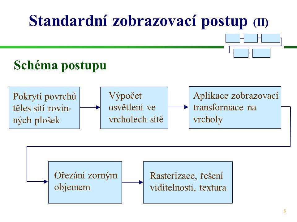 8 Standardní zobrazovací postup (II) Schéma postupu Pokrytí povrchů těles sítí rovin- ných plošek Výpočet osvětlení ve vrcholech sítě Rasterizace, řešení viditelnosti, textura Ořezání zorným objemem Aplikace zobrazovací transformace na vrcholy