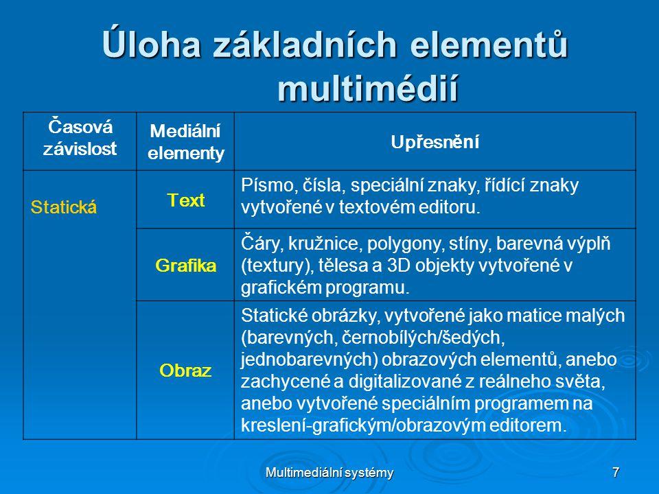 Multimediální systémy 8 Úloha základních elementů multimédií Časová závislos t Mediáln í elementy Up ř esnen í Dynamick á Zvuk Hlas, hudba, s peciáln í efekty, šum a n ebo j iný zvuk zachy c ený z reáln é ho sv ě ta, a n ebo vytvo ř ený v počítači pomoc í programu na komponov á n í hudby.