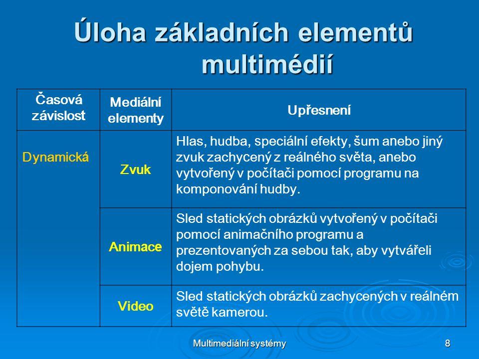 Multimediální systémy 9 Úloha základních elementů multimédií - Text Text je historicky nejstarší formou komunikace mezi člověkem a počítačem.