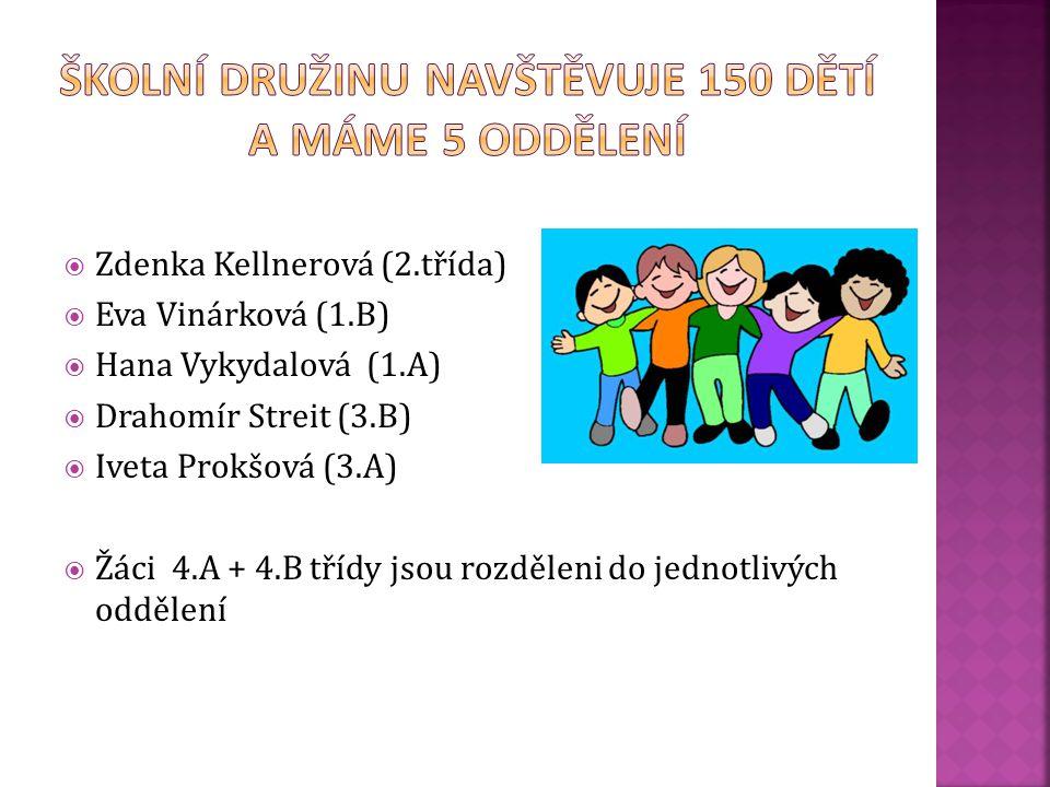  Zdenka Kellnerová (2.třída)  Eva Vinárková (1.B)  Hana Vykydalová (1.A)  Drahomír Streit (3.B)  Iveta Prokšová (3.A)  Žáci 4.A + 4.B třídy jsou rozděleni do jednotlivých oddělení