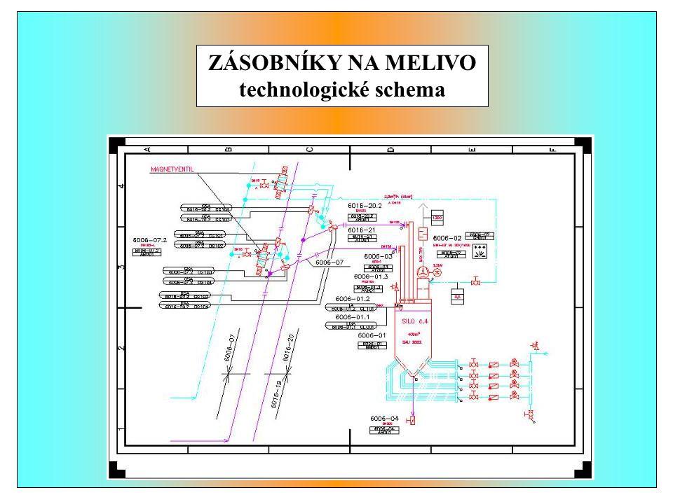 ZÁSOBNÍKY NA MELIVO technologické schema