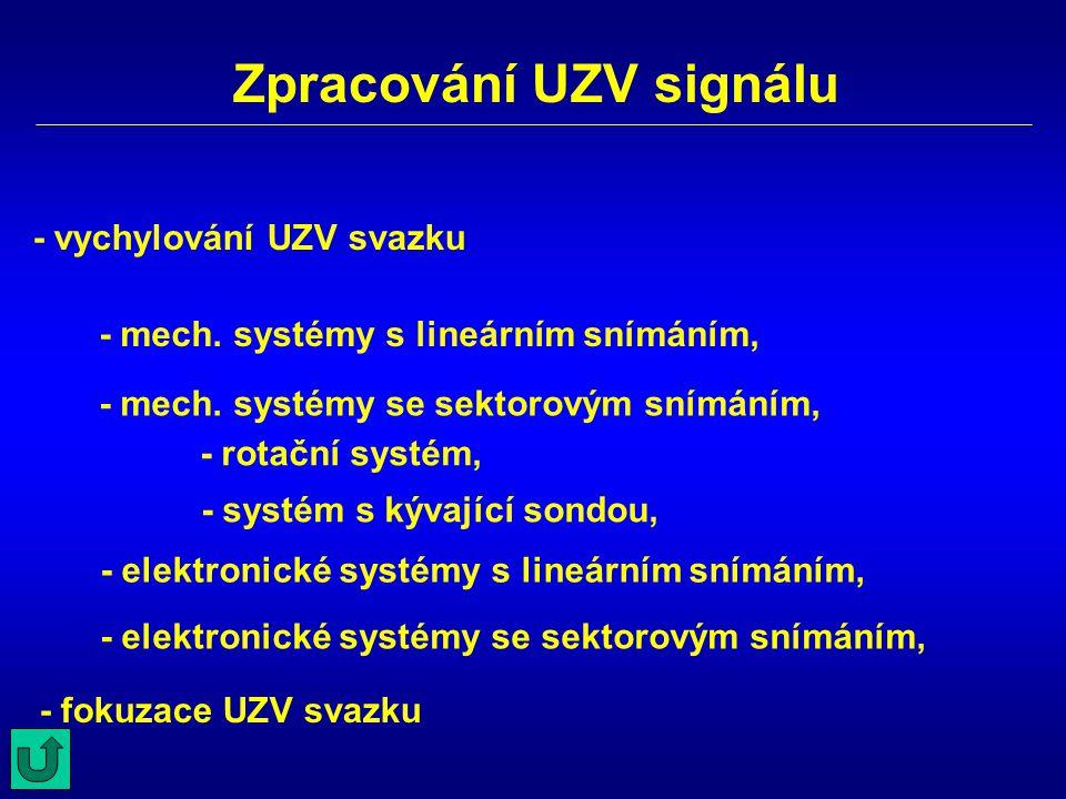 Zpracování UZV signálu - vychylování UZV svazku - mech. systémy s lineárním snímáním, - mech. systémy se sektorovým snímáním, - elektronické systémy s