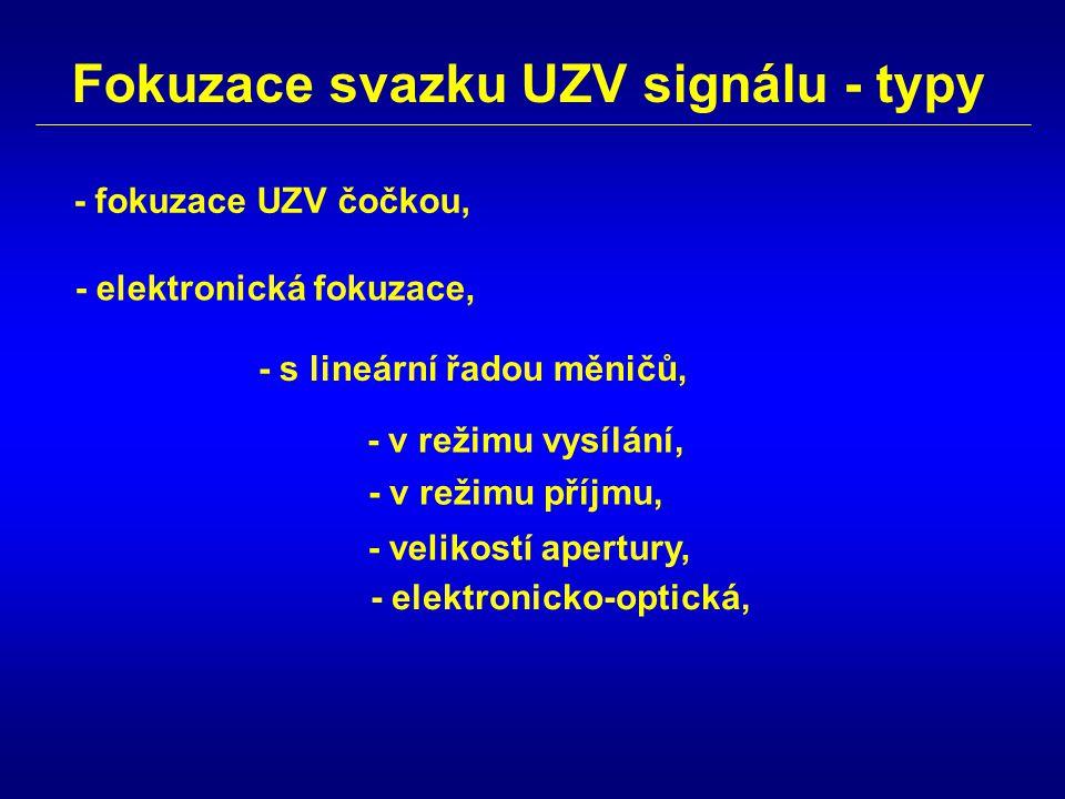 Fokuzace svazku UZV signálu - typy - elektronická fokuzace, - fokuzace UZV čočkou, - s lineární řadou měničů, - v režimu vysílání, - v režimu příjmu,