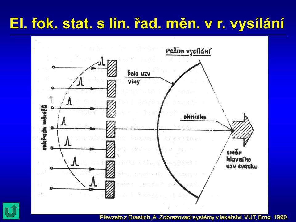 El. fok. stat. s lin. řad. měn. v r. vysílání Převzato z Drastich, A. Zobrazovací systémy v lékařství. VUT, Brno. 1990.