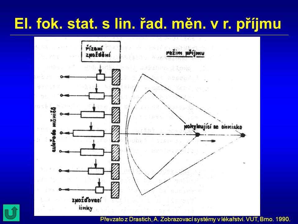 El. fok. stat. s lin. řad. měn. v r. příjmu Převzato z Drastich, A. Zobrazovací systémy v lékařství. VUT, Brno. 1990.