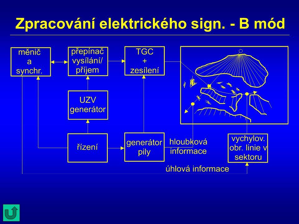 Zpracování elektrického sign. - B mód