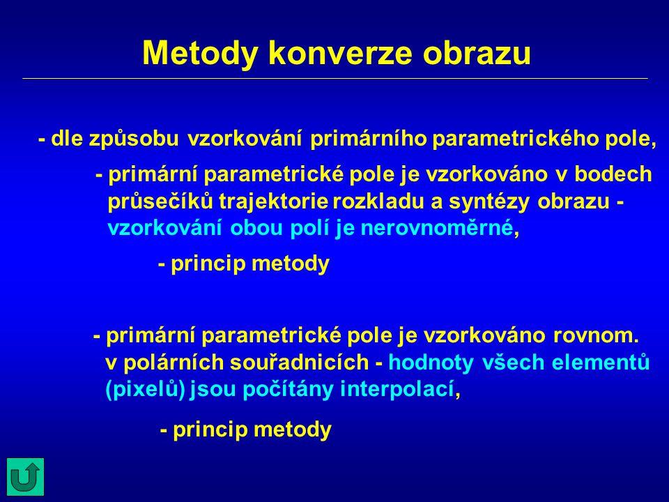 Metody konverze obrazu - primární parametrické pole je vzorkováno v bodech průsečíků trajektorie rozkladu a syntézy obrazu - vzorkování obou polí je n