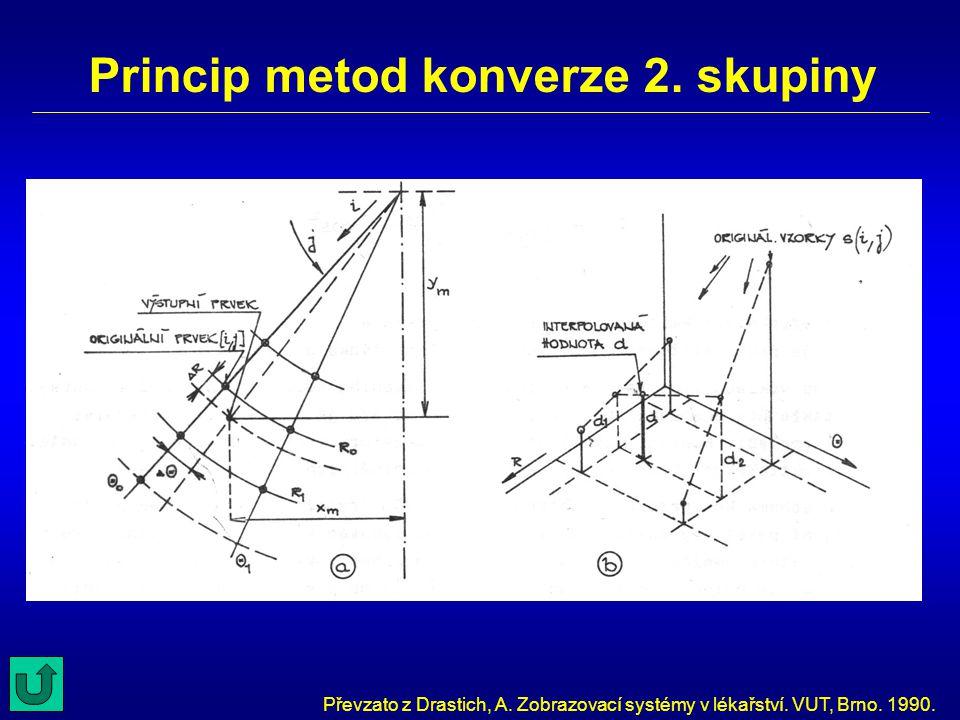 Princip metod konverze 2. skupiny Převzato z Drastich, A. Zobrazovací systémy v lékařství. VUT, Brno. 1990.