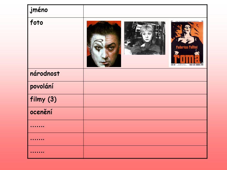 jméno foto národnost povolání filmy (3) ocenění …….