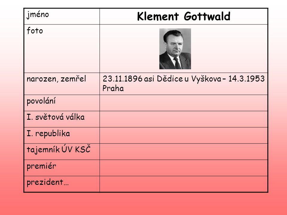 jméno Klement Gottwald foto narozen, zemřel23.11.1896 asi Dědice u Vyškova – 14.3.1953 Praha povolání I. světová válka I. republika tajemník ÚV KSČ pr