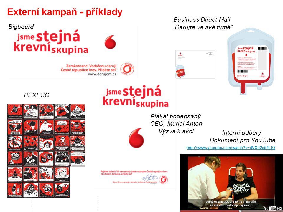 """Externí kampaň - příklady PEXESO Business Direct Mail """"Darujte ve své firmě"""" Plakát podepsaný CEO, Muriel Anton Výzva k akci Bigboard Interní odběry D"""