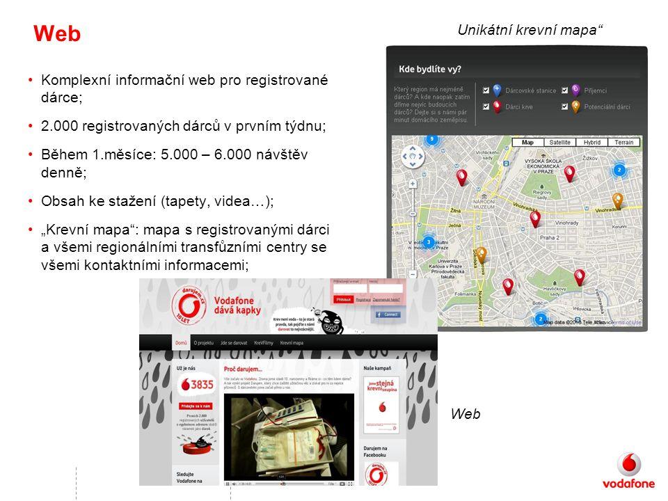 """Web •Komplexní informační web pro registrované dárce; •2.000 registrovaných dárců v prvním týdnu; •Během 1.měsíce: 5.000 – 6.000 návštěv denně; •Obsah ke stažení (tapety, videa…); •""""Krevní mapa : mapa s registrovanými dárci a všemi regionálními transfůzními centry se všemi kontaktními informacemi; Unikátní krevní mapa Web"""