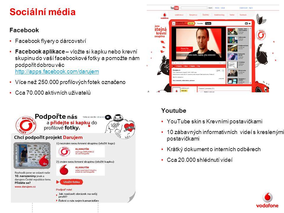 Sociální média Facebook •Facebook flyery o dárcovství •Facebook aplikace – vložte si kapku nebo krevní skupinu do vaší facebookové fotky a pomožte nám podpořit dobrou věc http://apps.facebook.com/darujem http://apps.facebook.com/darujem •Více než 250.000 profilových fotek označeno •Cca 70.000 aktivních uživatelů Youtube •YouTube skin s Krevními postavičkami •10 zábavných informativních videí s kreslenými postavičkami •Krátký dokument o interních odběrech •Cca 20.000 shlédnutí videí