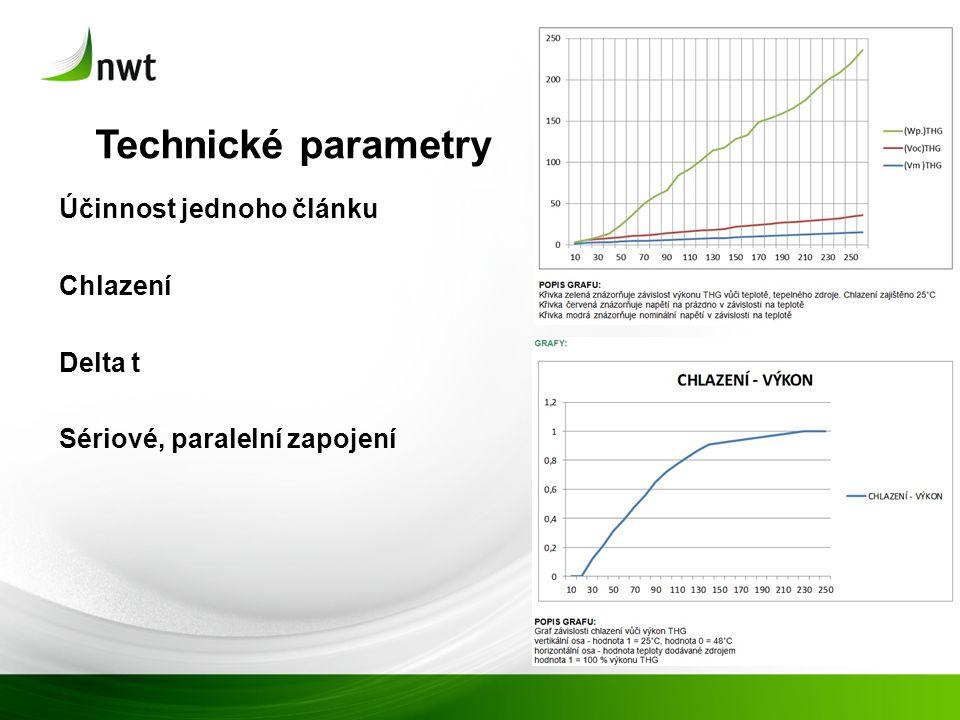 Technické parametry Účinnost jednoho článku Chlazení Delta t Sériové, paralelní zapojení