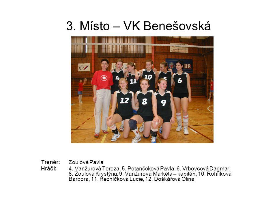 14.Místo – Slavia VŠ Plzeň B Trenér: Švéda Anton Hráči: 2.