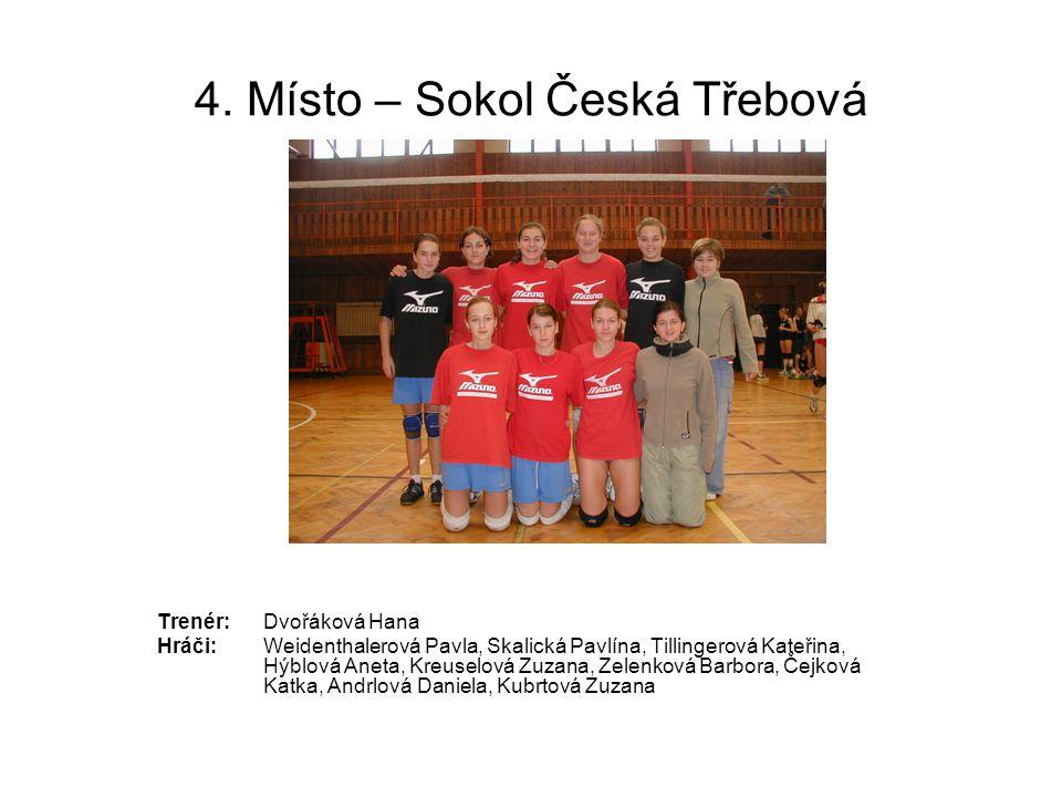 5.Místo – TJ NH Ostrava Trenér: Mgr. Brzobohatý Radek, Škoch Jakub Hráči: 1.
