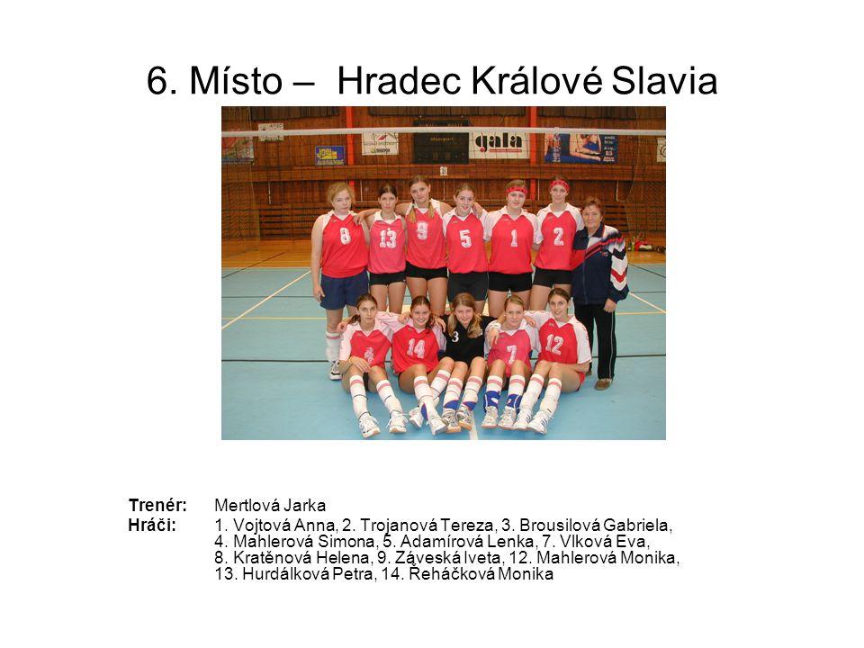 6. Místo – Hradec Králové Slavia Trenér: Mertlová Jarka Hráči: 1. Vojtová Anna, 2. Trojanová Tereza, 3. Brousilová Gabriela, 4. Mahlerová Simona, 5. A