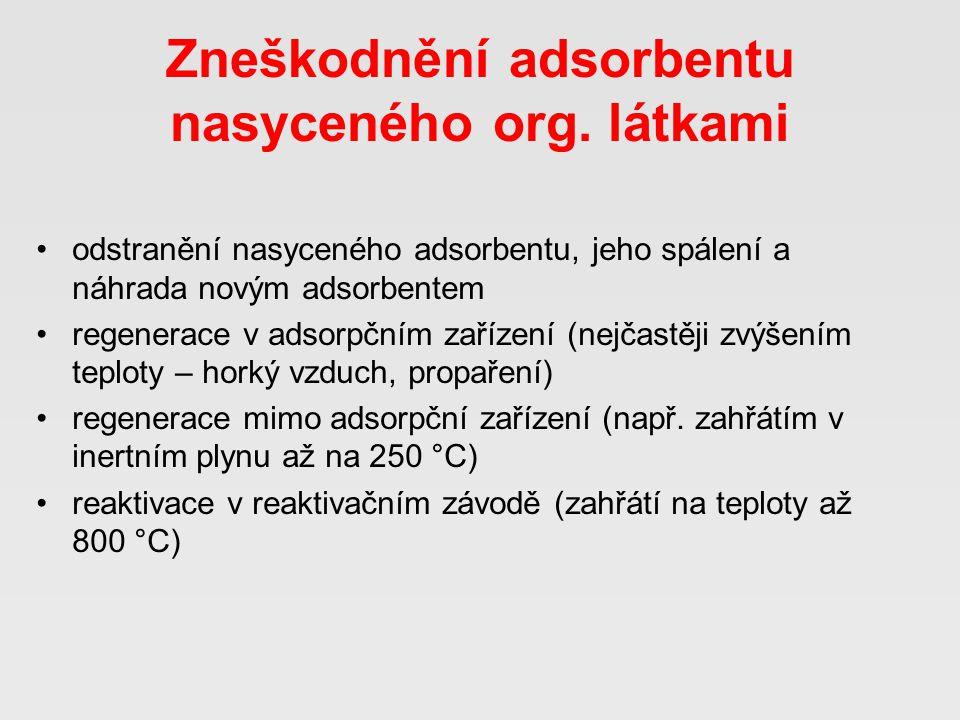 Zneškodnění adsorbentu nasyceného org.