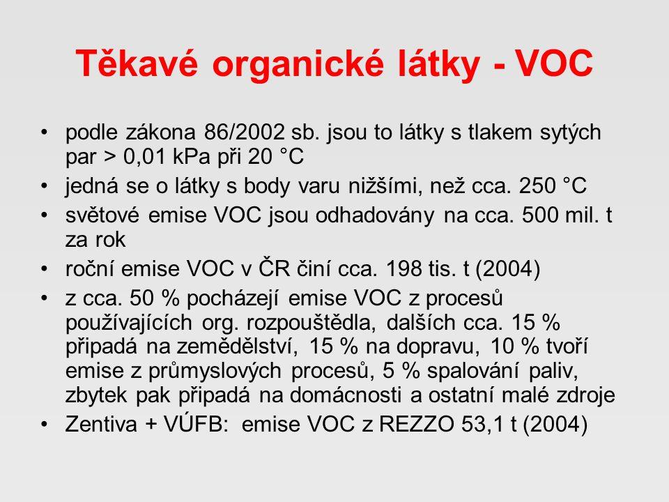Těkavé organické látky - VOC •podle zákona 86/2002 sb.