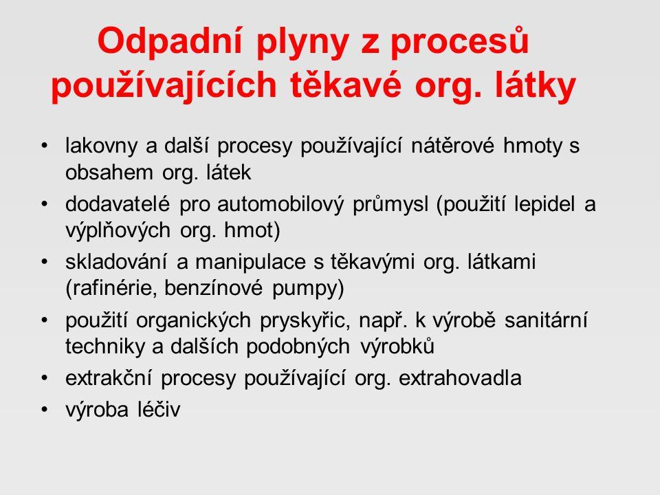 Odpadní plyny z procesů používajících těkavé org.