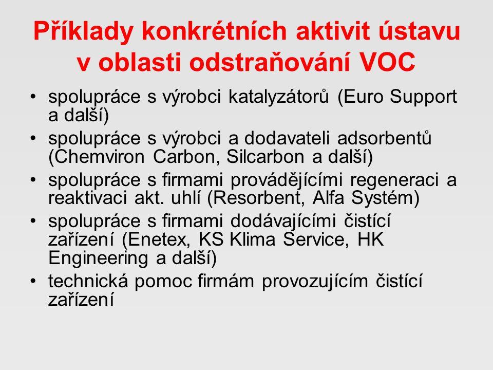 Příklady konkrétních aktivit ústavu v oblasti odstraňování VOC •spolupráce s výrobci katalyzátorů (Euro Support a další) •spolupráce s výrobci a dodavateli adsorbentů (Chemviron Carbon, Silcarbon a další) •spolupráce s firmami provádějícími regeneraci a reaktivaci akt.