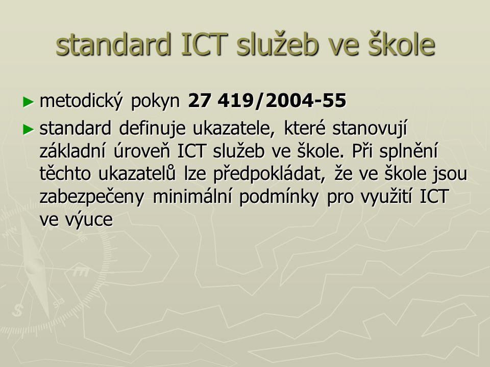 standard ICT služeb ve škole ► metodický pokyn 27 419/2004-55 ► standard definuje ukazatele, které stanovují základní úroveň ICT služeb ve škole.