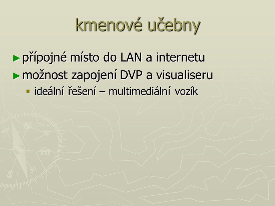 kmenové učebny ► přípojné místo do LAN a internetu ► možnost zapojení DVP a visualiseru  ideální řešení – multimediální vozík