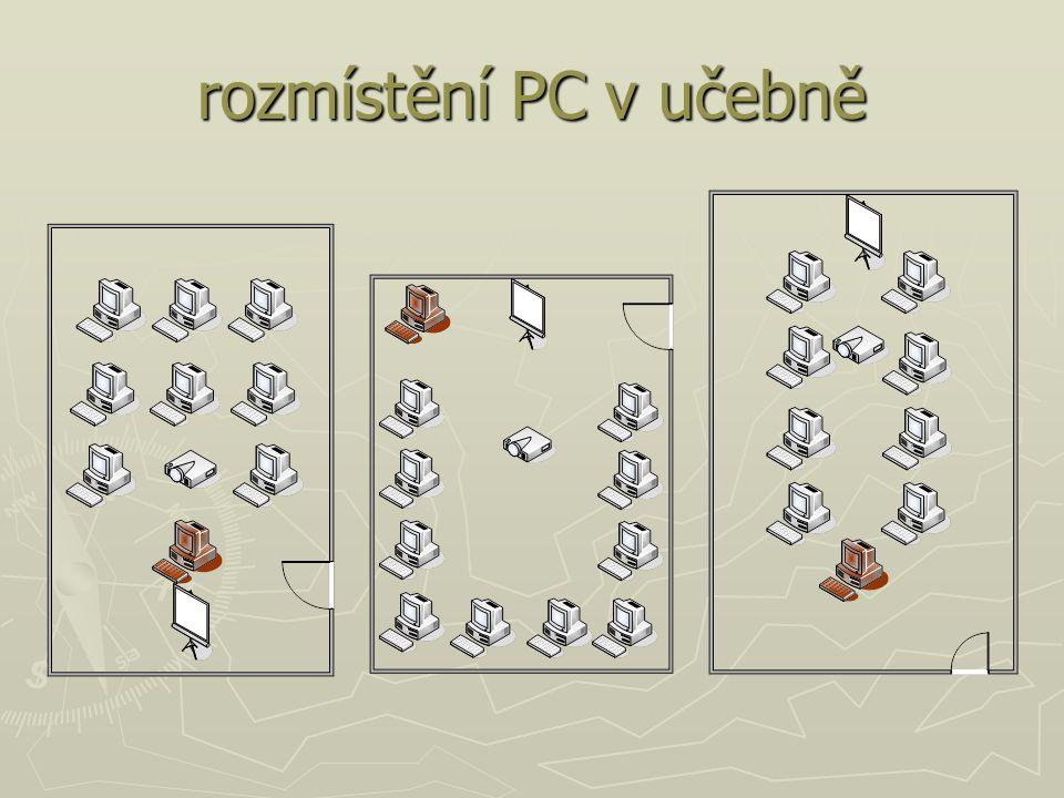 rozmístění PC v učebně