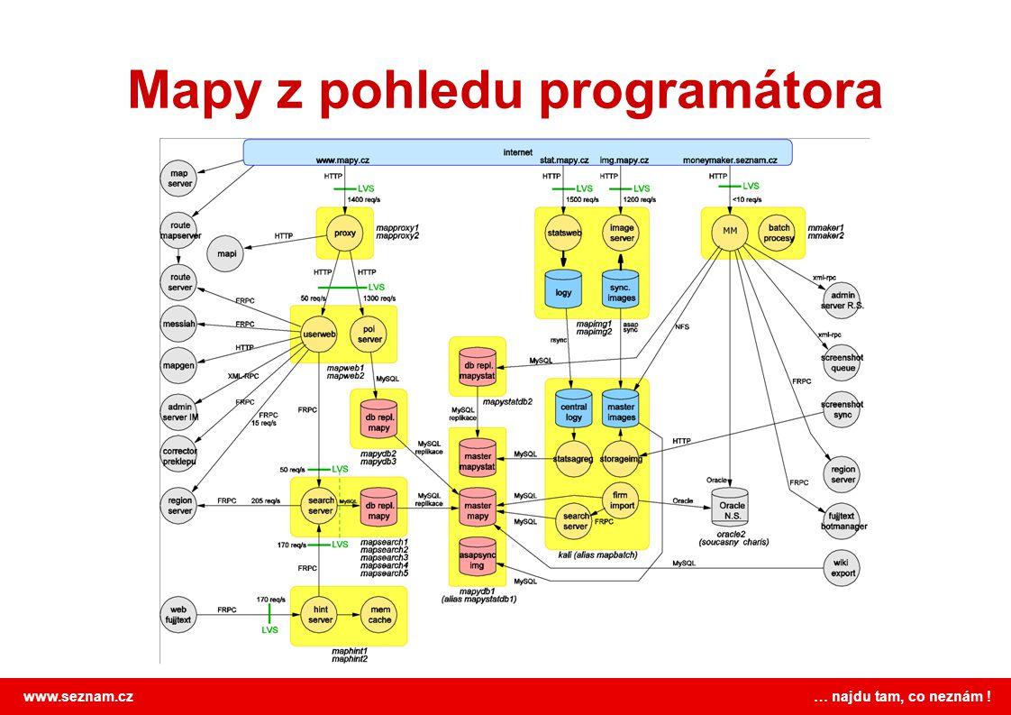 www.seznam.cz … najdu tam, co neznám ! Mapy z pohledu programátora