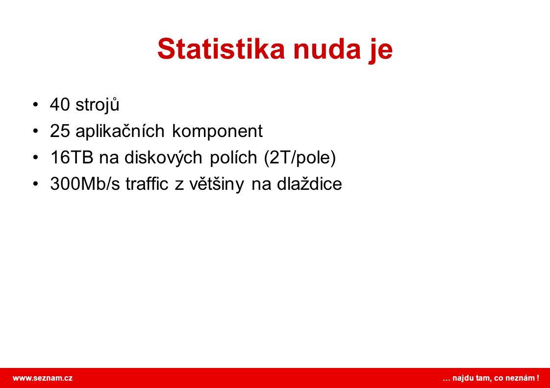 www.seznam.cz … najdu tam, co neznám ! Statistika nuda je •40 strojů •25 aplikačních komponent •16TB na diskových polích (2T/pole) •300Mb/s traffic z