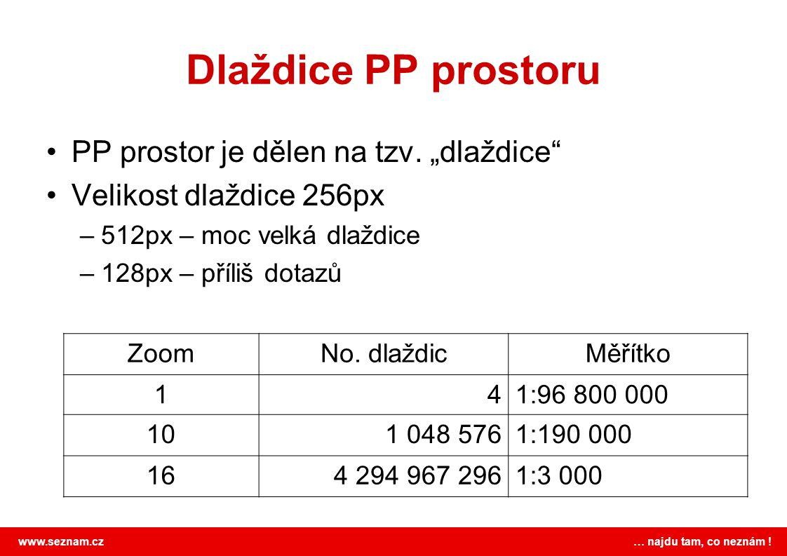 """www.seznam.cz … najdu tam, co neznám ! Dlaždice PP prostoru •PP prostor je dělen na tzv. """"dlaždice"""" •Velikost dlaždice 256px –512px – moc velká dlaždi"""