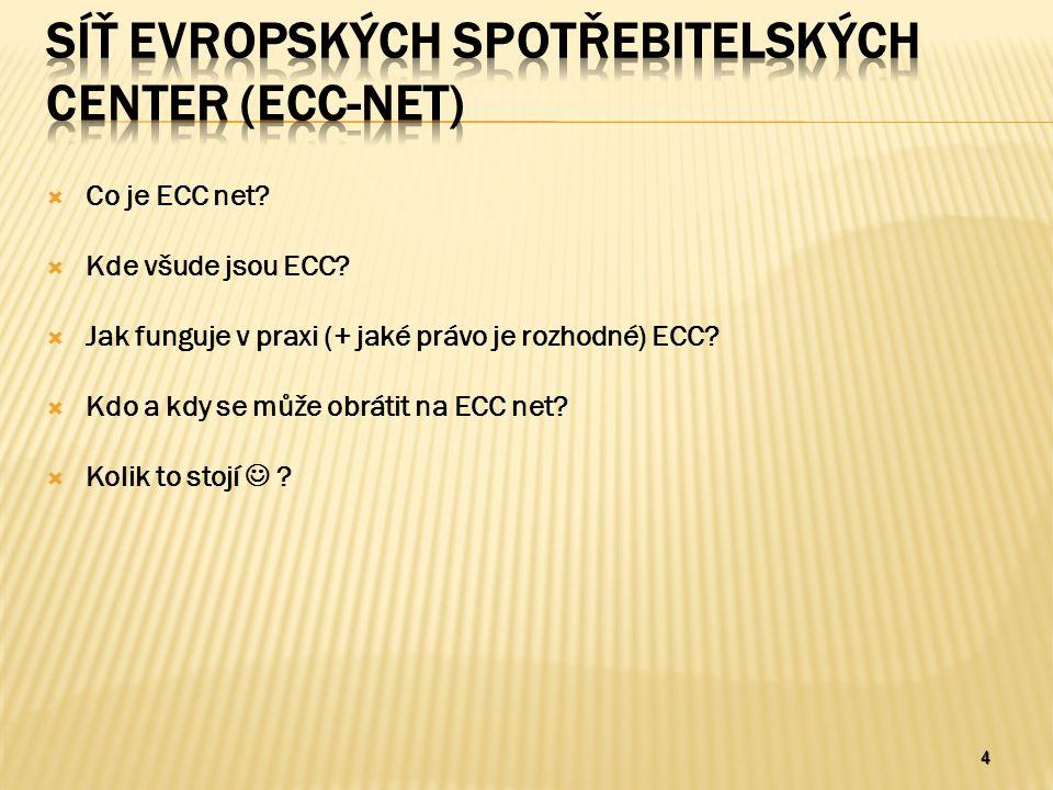 4  Co je ECC net.  Kde všude jsou ECC.  Jak funguje v praxi (+ jaké právo je rozhodné) ECC.