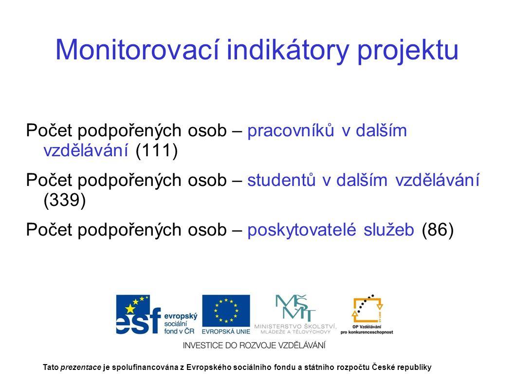 Monitorovací indikátory projektu Počet podpořených osob – pracovníků v dalším vzdělávání (111) Počet podpořených osob – studentů v dalším vzdělávání (339) Počet podpořených osob – poskytovatelé služeb (86) Tato prezentace je spolufinancována z Evropského sociálního fondu a státního rozpočtu České republiky