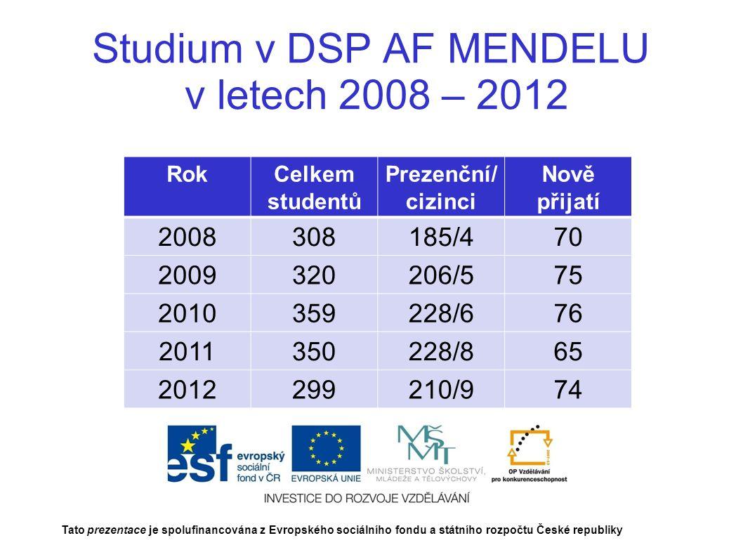 Studium v DSP AF MENDELU v letech 2008 – 2012 Tato prezentace je spolufinancována z Evropského sociálního fondu a státního rozpočtu České republiky RokCelkem studentů Prezenční/ cizinci Nově přijatí 2008308185/470 2009320206/575 2010359228/676 2011350228/865 2012299210/974