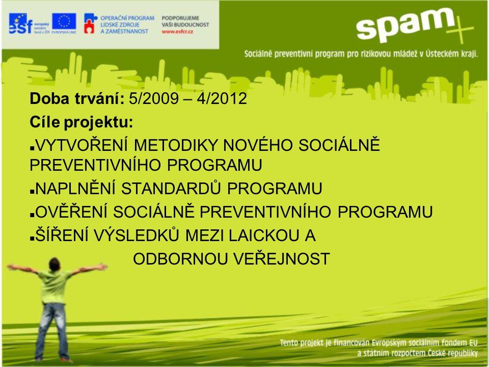 Doba trvání: 5/2009 – 4/2012 Cíle projektu:  VYTVOŘENÍ METODIKY NOVÉHO SOCIÁLNĚ PREVENTIVNÍHO PROGRAMU  NAPLNĚNÍ STANDARDŮ PROGRAMU  OVĚŘENÍ SOCIÁLNĚ PREVENTIVNÍHO PROGRAMU  ŠÍŘENÍ VÝSLEDKŮ MEZI LAICKOU A ODBORNOU VEŘEJNOST